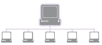 graphic representation of client-server network